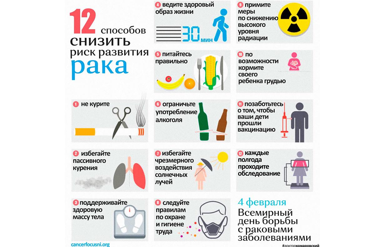 Профилактика раковых болезней